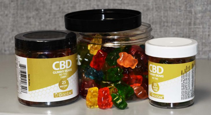 Coated CBD Gummy Edibles