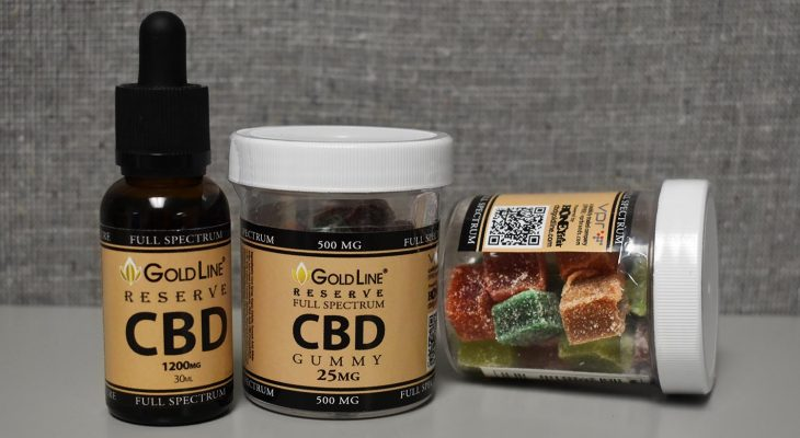 CBD Gummies - Full Spectrum